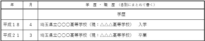 学歴・職歴欄02
