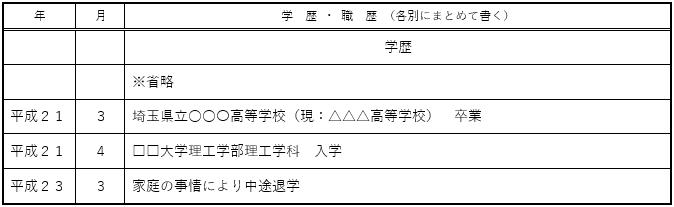 学歴・職歴欄03