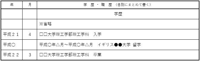 学歴・職歴欄04