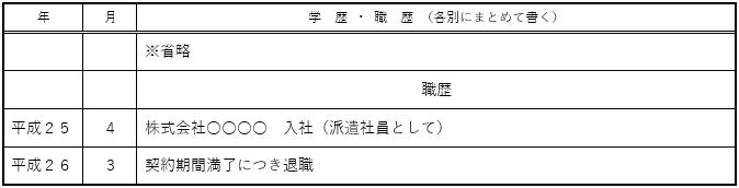 学歴・職歴欄05
