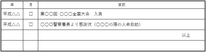 賞罰欄(サンプル01)