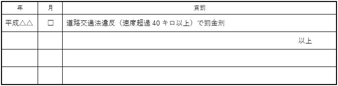 賞罰欄(サンプル03)