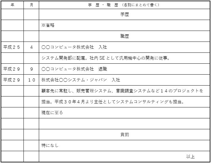 賞罰欄(サンプル04)