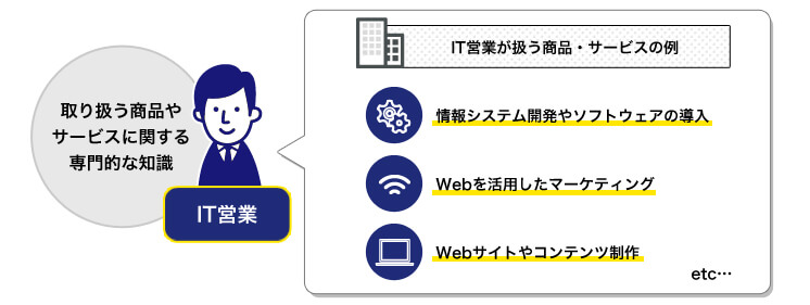 IT営業の仕事内容