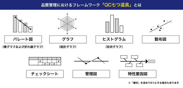 品質管理エンジニアの7つ道具