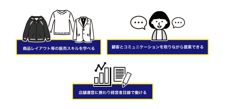 販売職の仕事内容、未経験からなるには|職種図鑑|転職ならtype