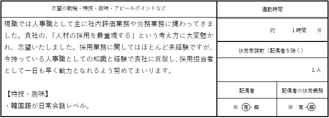 趣味・特技欄(サンプル2)