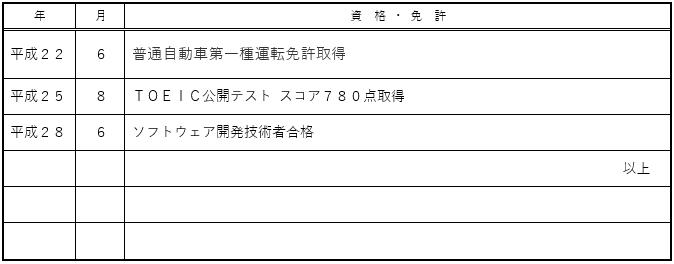 免許・資格欄(サンプル1)